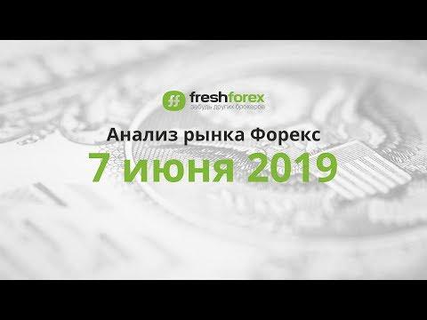 Форекс курсы онлайн евро к рублю