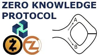 Zero Knowledge Proofs - ZK-SNARKS ZenCash ZCash