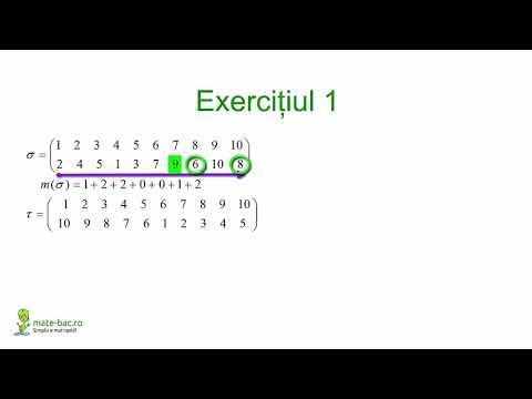 Grafic în timp real pentru opțiuni binare