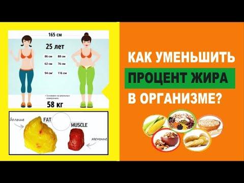 Видео упражнений для похудения живота для мужчин