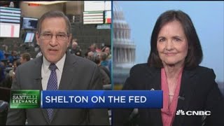 Santelli Exchange: Negative rates are not the way to stimulate productive growth