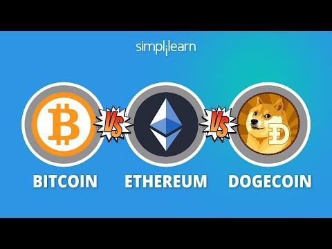 Bitcoin reg