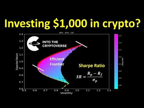 Bitcoin korai örökbefogadók