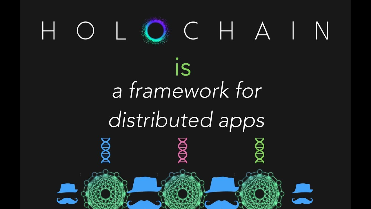 Frequently Asked Questions   Holo