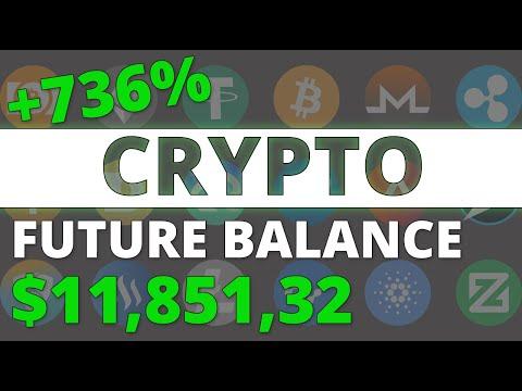 Kas yra bitcoin brokeris
