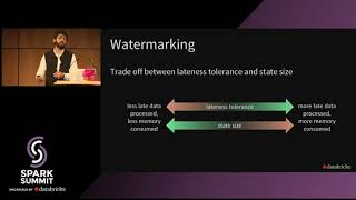 Deep Dive into Stateful Stream Processing in Structured Streaming - Tathagata Das