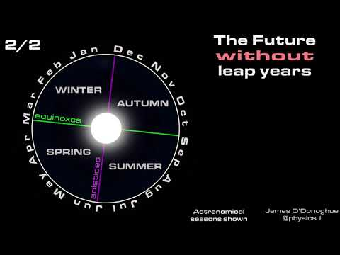 Leap Years Explained