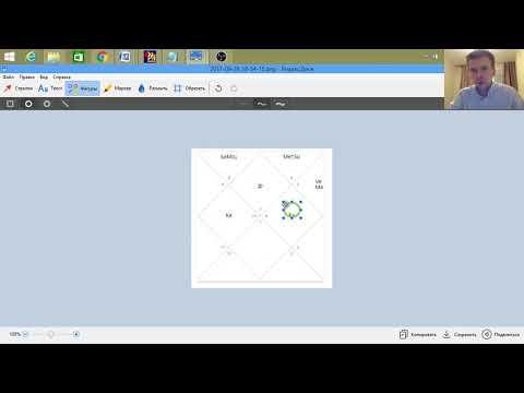Видео гороскоп от астролога
