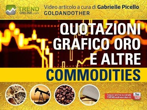 Mercato forex recensioni