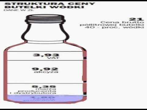 Do leczenia uzależnienia od alkoholu, zgodnie z metodą permi