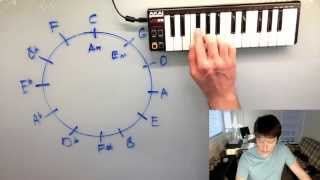 The Circle of Fifths - Minor Keys and Advanced Uses