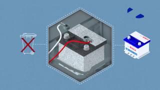 Азбука АКБ: Как правильно заменить аккумулятор?
