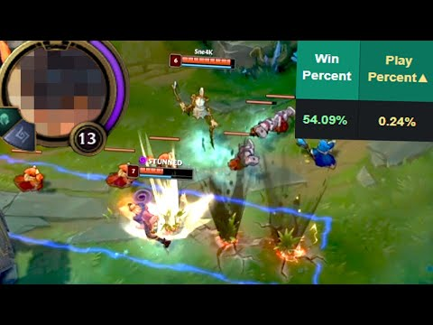 League of Legends but I try to make the champion with the lowest pick rate in this role broken