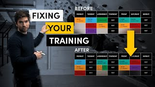 How to Plan Your Climbing Training: Troubleshooting!