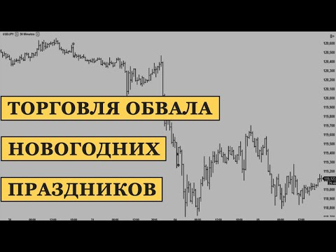 Дилинговые центры форекс украина