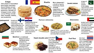 Countries And Their National Dishes - Part 3