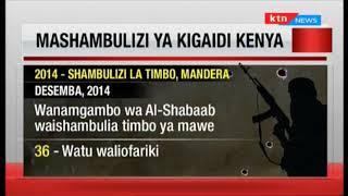 Mashambulizi ya kigaidi Kenya: Historia ya mashambulizi nchini