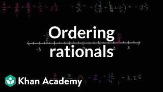 Ordering rational numbers | Negative numbers | 6th grade | Khan Academy