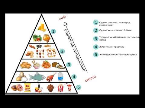 Алкохол с храна за пациенти с диабет