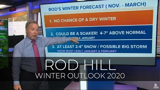 'Valley snow is a good bet': Rod Hill winter outlook 2020
