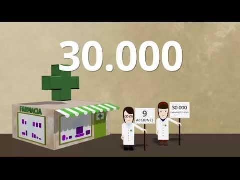 Presencia fiziotenz en las farmacias