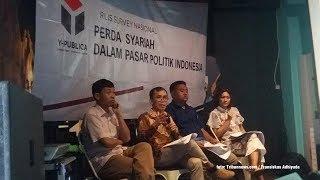 Ini Hasil Survei Y-Publica Tentang Perda Berbasis Agama di Indonesia