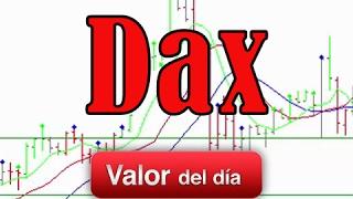 DAX30 Perf Index Trading en Dax por Darío Redes en Estrategiastv (15.02.17)
