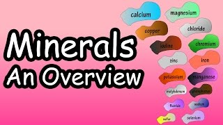 Minerals - What Are Minerals - What Do Minerals Do