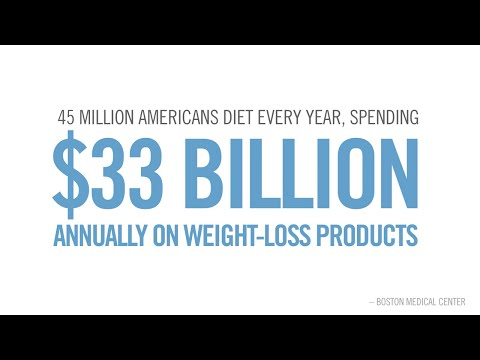 Inside the ACE Weight Management Specialty Certification - YouTube