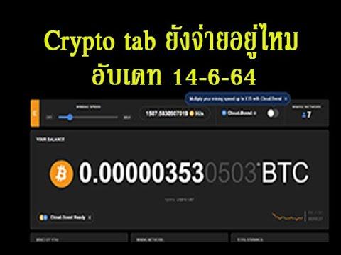 Bitcoin electrum piniginė