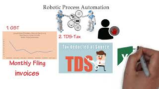 Robotic Process Automation(RPA) use cases in Accounting and Finance