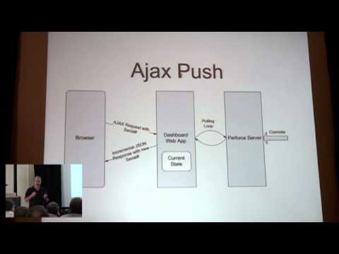 Image thumbnail for talk Lisp, Functional Programming, and the State of Flow