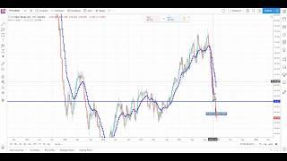Abnormal Market Movement   Trader Education