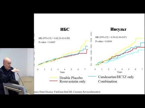 Черноплодная рябина лечения гипертонии