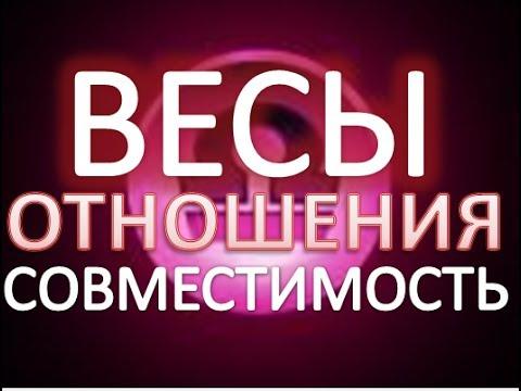 Книги по астрологии тимошенко