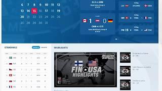 Финляндия США 6-2 анализ игр 15 мая чм2018