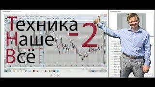 Техника наше все-2! Виктор Тарасов. Обзор ситуации на рынке.