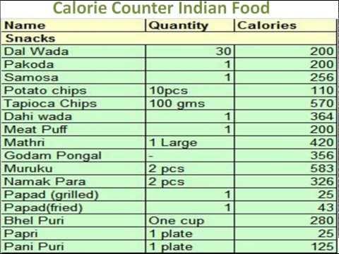 Para sa pagbaba ng timbang cellulite mawala o hindi