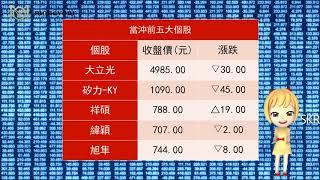 【華爾街女孩投資bar】01/17財經下午茶
