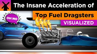 The Insane Acceleration of Top Fuel Dragsters Visualized thumbnail