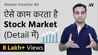 How Stock Market Works in India? - #2 Master investor