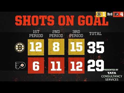 Flyers Home-Ice LIVE: Philadelphia Flyers vs. Boston Bruins