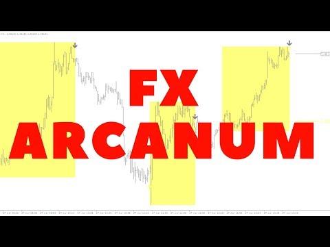 Форекс курс валюта