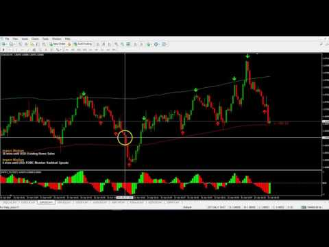 Pump trading what is it