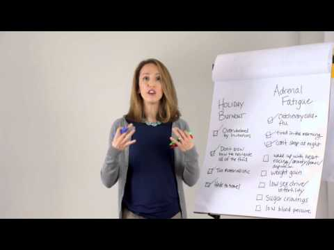Video Do you have Adrenal Fatigue?  Symptom Checklist