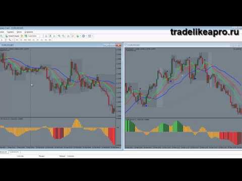 Форекс таблица курса валют и нефти