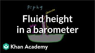 Fluids (part 4)
