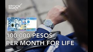 HOW TO MAKE 100,000 PESOS IN THE STOCK MARKET