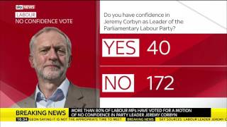 Labour's No Confidence Vote In Jeremy Corbyn