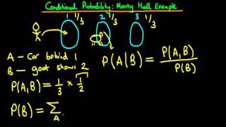 monty hall problem bayes theorem - 免费在线视频最佳电影电视